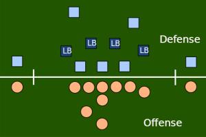 3-4 Linebacker