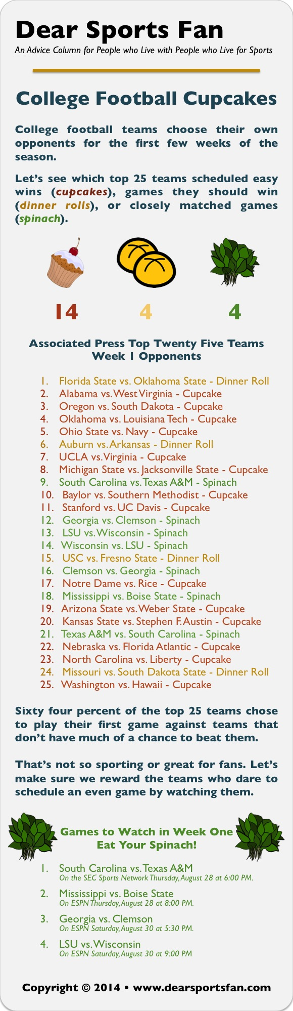 Dear Sports Fan College Football Cupcakes
