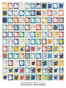 Visual Compendium Baseball