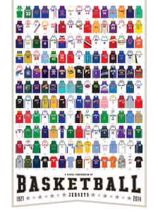 Visual Compendium Basketball
