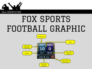 Fox Sports Football Graphic